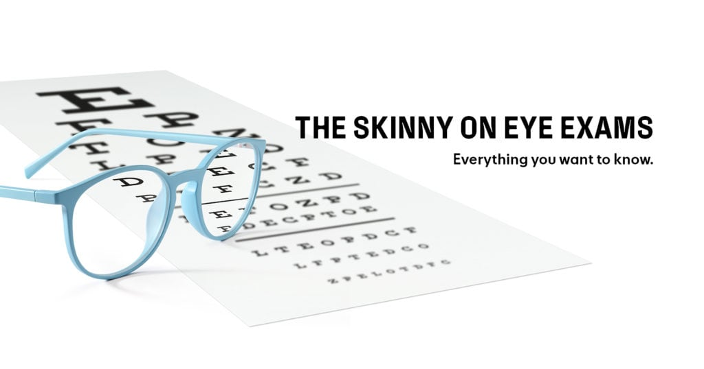 Eye Exams During Covid — What to Know